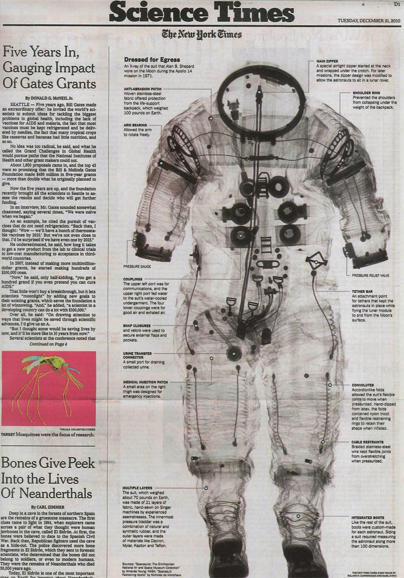 Spacesuits in The New York Times Science Section ...